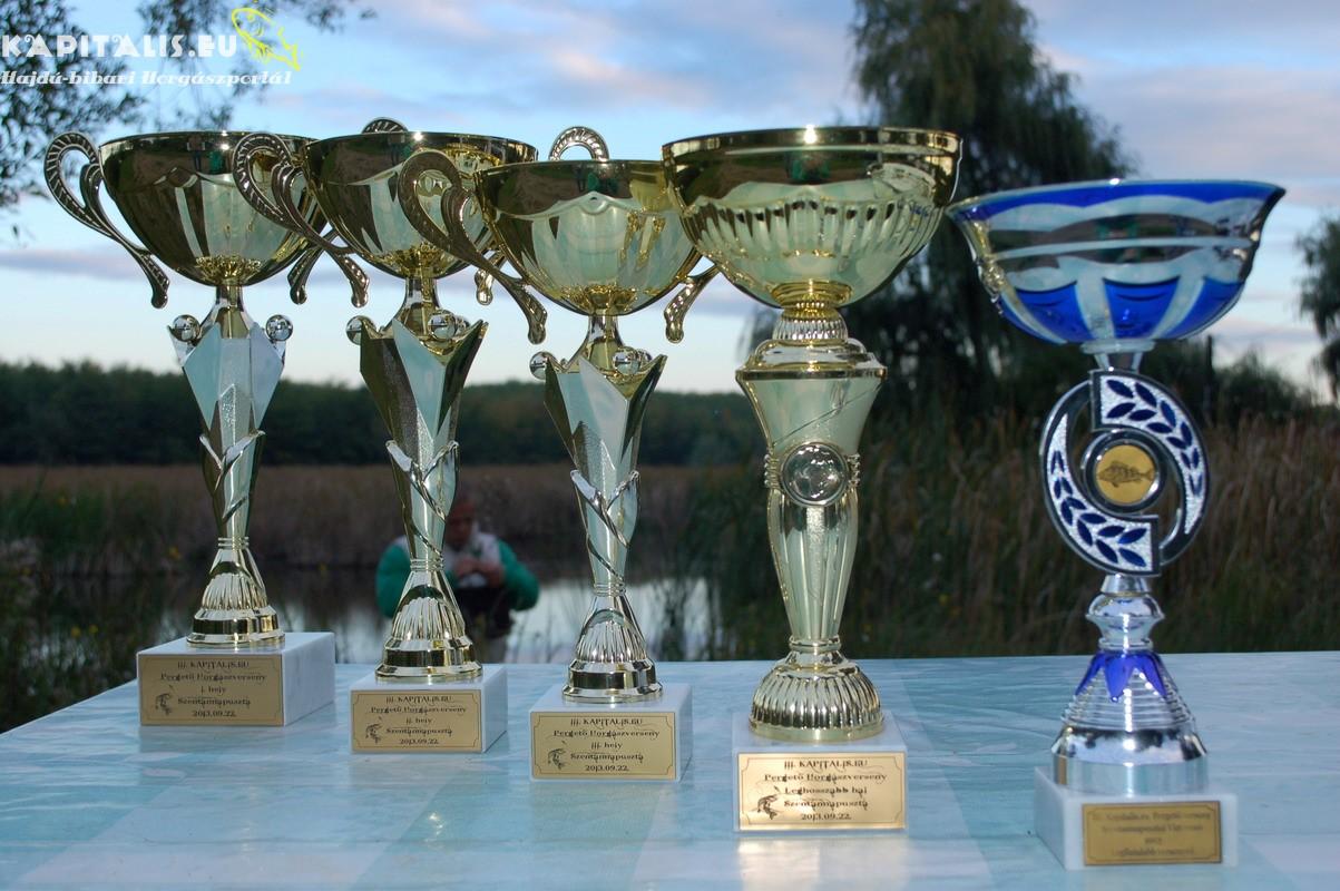 III. KAPITALIS.EU pergető verseny (beszámoló)